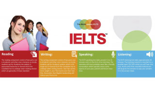 IELTS Preparation Course Summary- south africa visa types