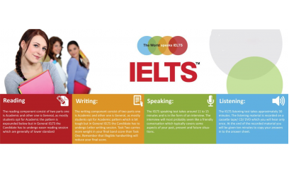 IELTS Preparation Course Summary